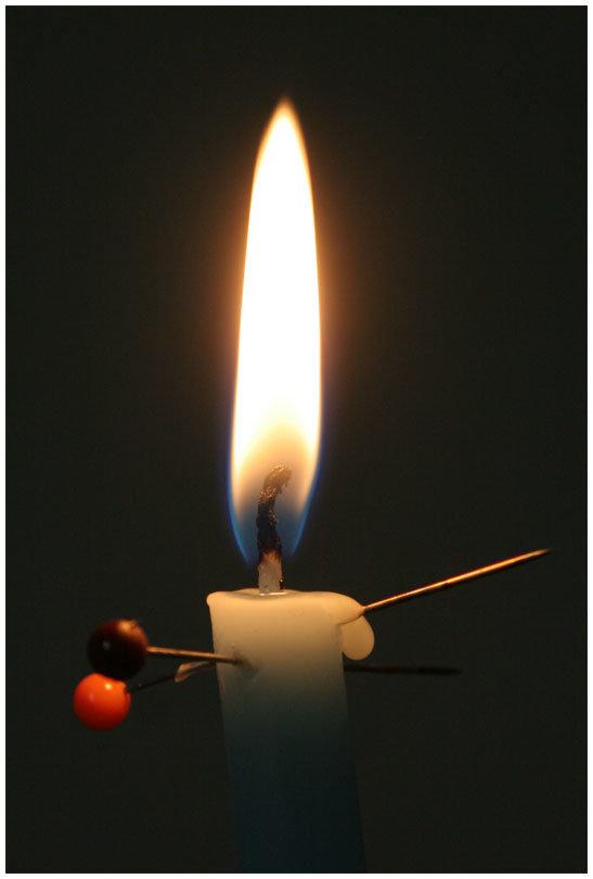 свеча и иголки для приворот на любовь